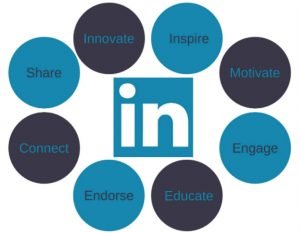 How to build trust on LinkedIn