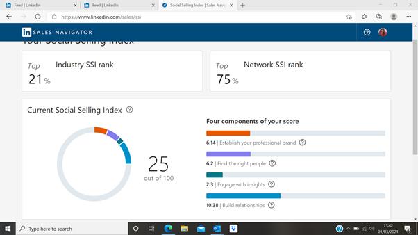 Zoe Timmins LinkedIn SSI Score before LinkedInCredible 7-week course 1