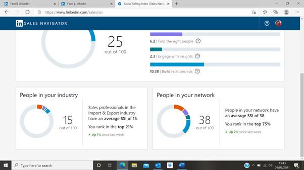 Zoe Timmins LinkedIn SSI Score before LinkedInCredible 7-week course